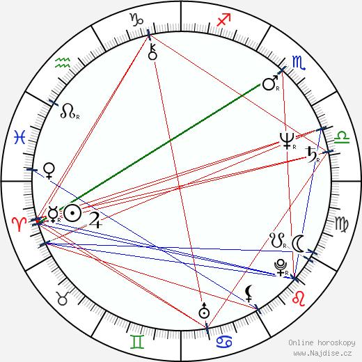 Udo Dirkschneider wikipedie wiki 2020, 2021 horoskop