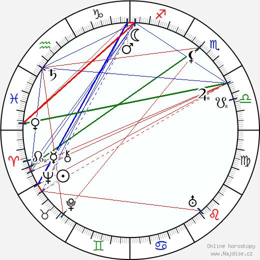 Ugo Falena wikipedie wiki 2018, 2019 horoskop