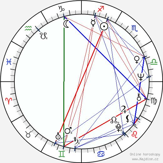 Ulay wikipedie wiki 2018, 2019 horoskop