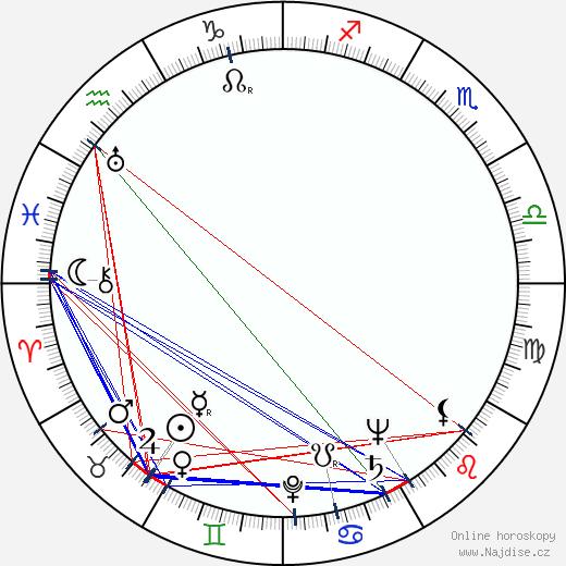 Ulrich Matschoss wikipedie wiki 2017, 2018 horoskop