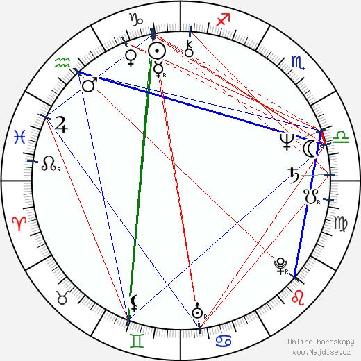 Ulrich Stockmann wikipedie wiki 2018, 2019 horoskop