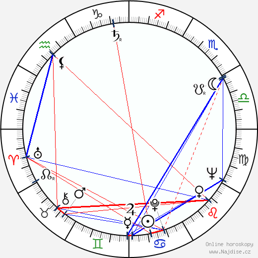 Ulrich Thein wikipedie wiki 2018, 2019 horoskop