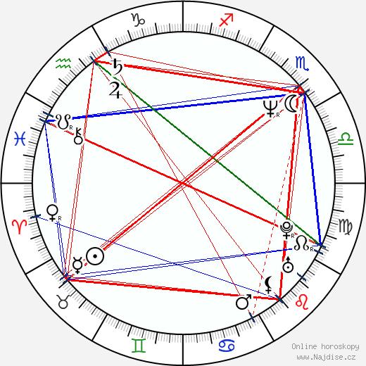 Umanosuke Iida wikipedie wiki 2019, 2020 horoskop