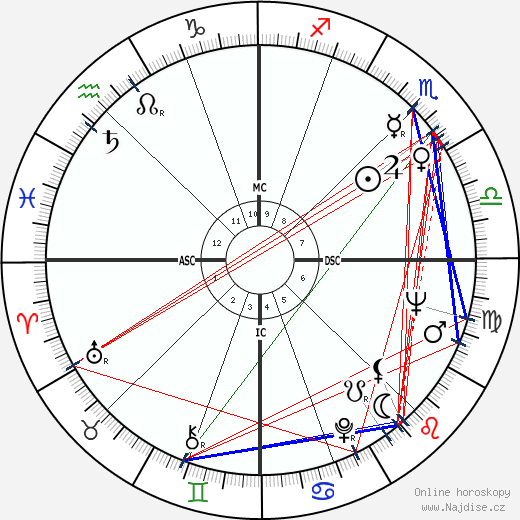 Umberto Agnelli wikipedie wiki 2018, 2019 horoskop
