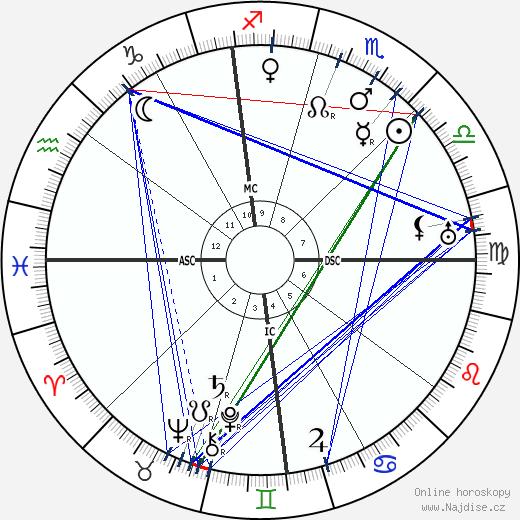 Umberto Boccioni wikipedie wiki 2018, 2019 horoskop