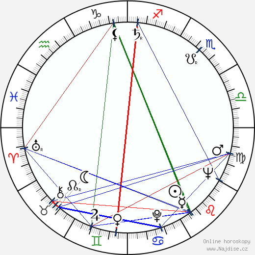 Umberto D'Orsi wikipedie wiki 2018, 2019 horoskop