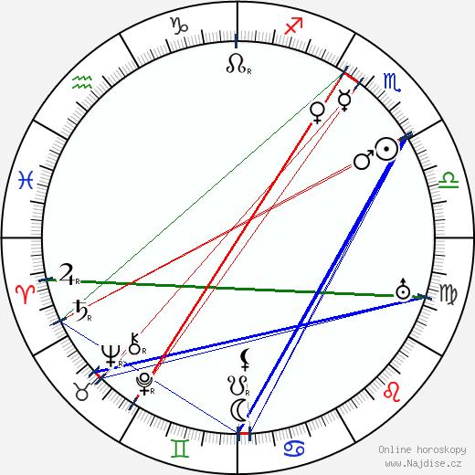 Una O'Connor wikipedie wiki 2017, 2018 horoskop