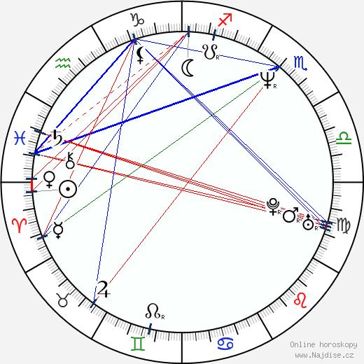 Undertaker wikipedie wiki 2018, 2019 horoskop