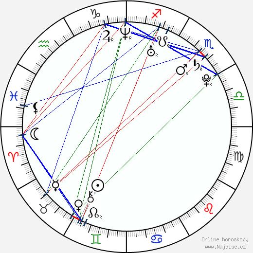 Unnur Birna Vilhjálmsdóttir wikipedie wiki 2019, 2020 horoskop