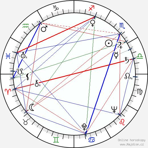Uno Onkinen wikipedie wiki 2019, 2020 horoskop