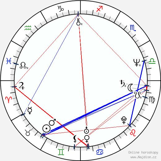 Unšó Išizuka wikipedie wiki 2018, 2019 horoskop