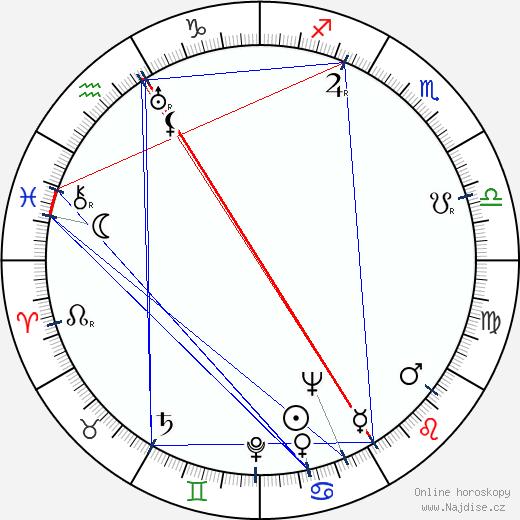 Uolevi Raade wikipedie wiki 2017, 2018 horoskop