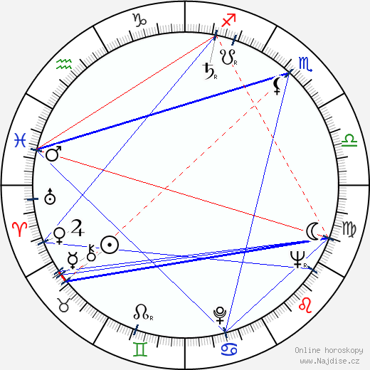 Uolevi Vahteristo wikipedie wiki 2017, 2018 horoskop