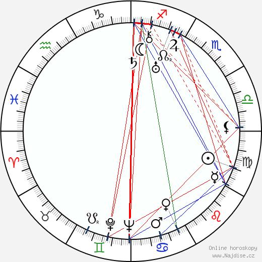 Urho Kekkonen wikipedie wiki 2019, 2020 horoskop