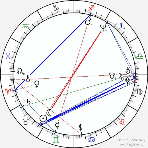 Ursula Buschhorn wikipedie wiki 2018, 2019 horoskop