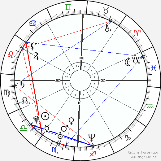 Usher wikipedie wiki 2018, 2019 horoskop