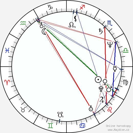 Uwe Fellensiek wikipedie wiki 2018, 2019 horoskop
