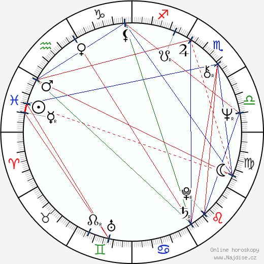 Václav Helšus wikipedie wiki 2020, 2021 horoskop