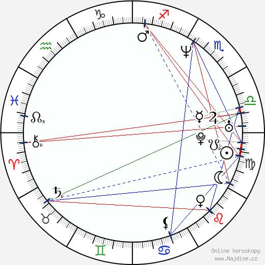 Václav Klaus ml. wikipedie wiki 2018, 2019 horoskop