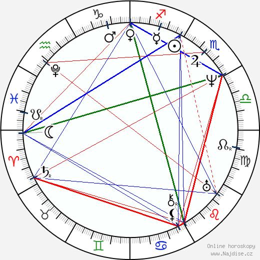Václav Kliment Klicpera wikipedie wiki 2019, 2020 horoskop