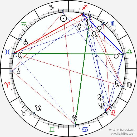 Václav Král wikipedie wiki 2020, 2021 horoskop