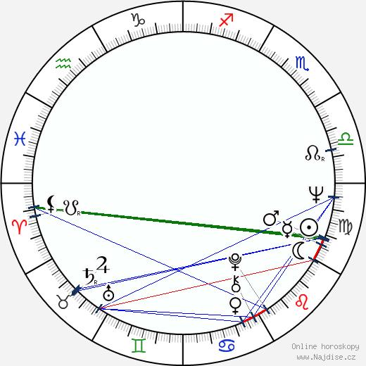 Václav Mareš wikipedie wiki 2020, 2021 horoskop
