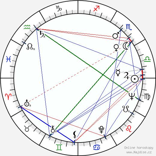 Václav Tomšovský wikipedie wiki 2020, 2021 horoskop