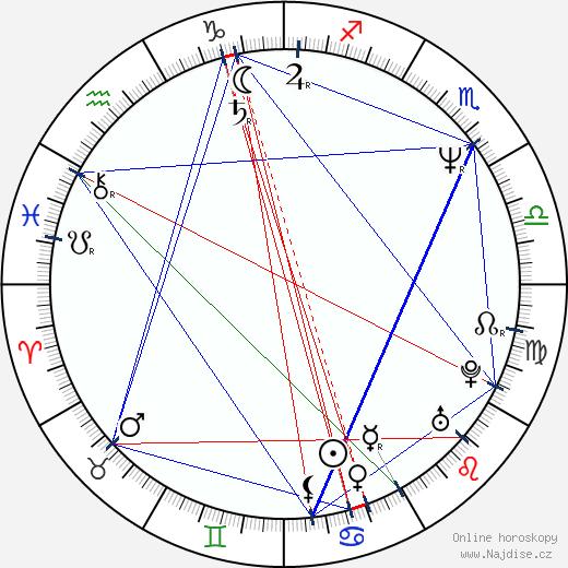 Valarie Pettiford wikipedie wiki 2018, 2019 horoskop