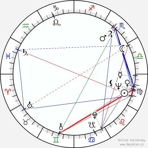 Valentin Gaft wikipedie wiki 2018, 2019 horoskop