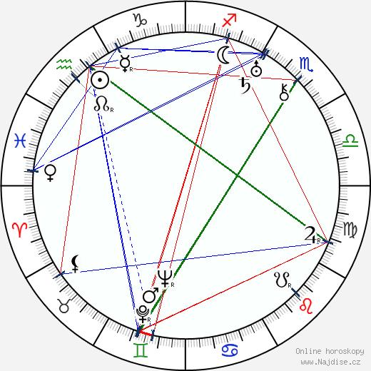 Valentin Katajev wikipedie wiki 2019, 2020 horoskop