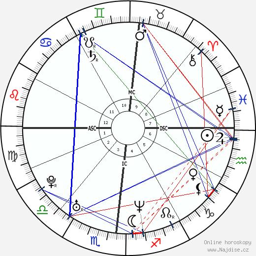 Valentina Vezzali wikipedie wiki 2017, 2018 horoskop