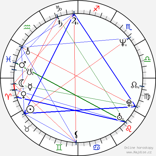 Valerie Bertinelli wikipedie wiki 2020, 2021 horoskop