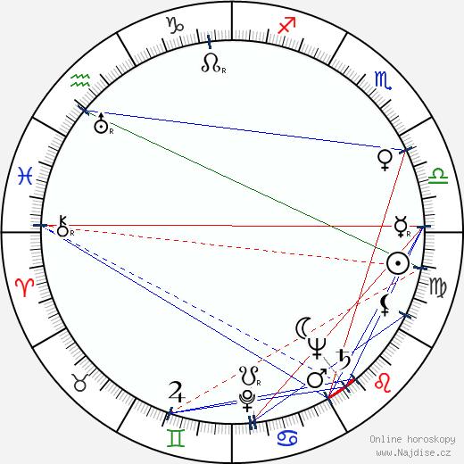 Valerie Kaplanová wikipedie wiki 2018, 2019 horoskop