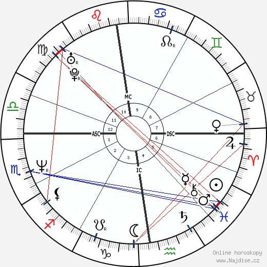 Valérie Lemercier wikipedie wiki 2019, 2020 horoskop