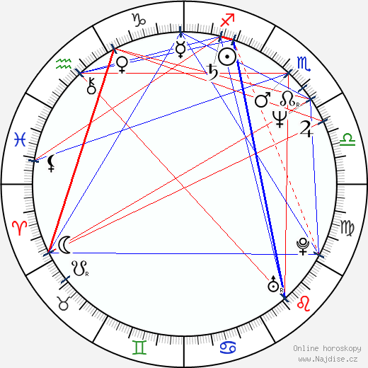Valérie Quennessen wikipedie wiki 2018, 2019 horoskop