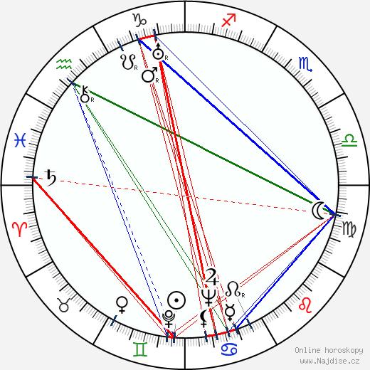 Valtr Taub wikipedie wiki 2019, 2020 horoskop