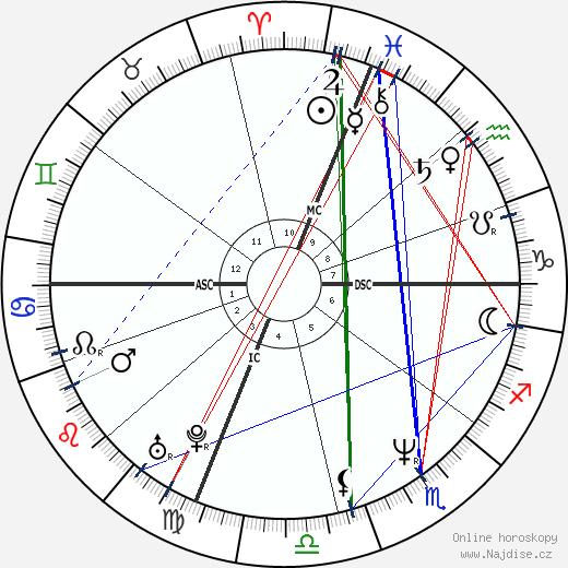 Vanessa L. Williams wikipedie wiki 2020, 2021 horoskop