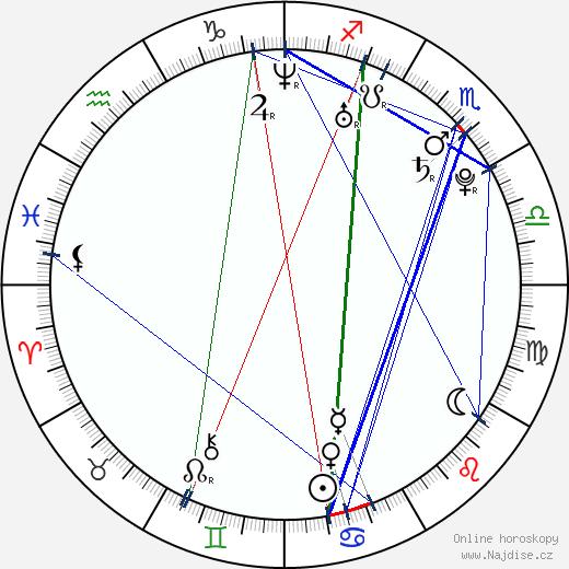 Vanessa Lee Chester wikipedie wiki 2019, 2020 horoskop