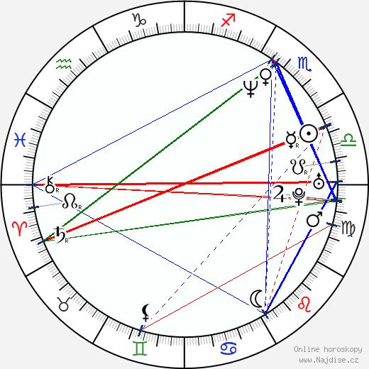 Vanessa Marcil wikipedie wiki 2017, 2018 horoskop