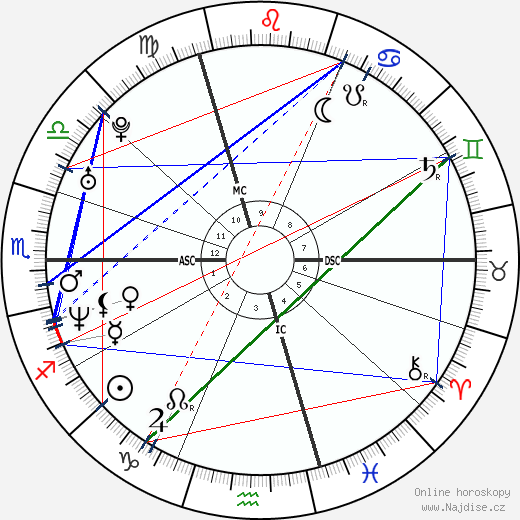 Vanessa Paradis wikipedie wiki 2019, 2020 horoskop