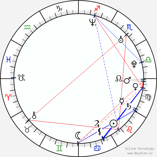 Vanessa Valence wikipedie wiki 2018, 2019 horoskop