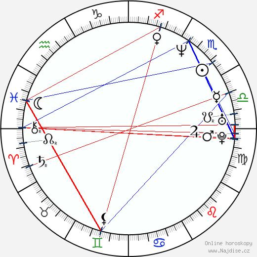 Vanilla Ice wikipedie wiki 2018, 2019 horoskop
