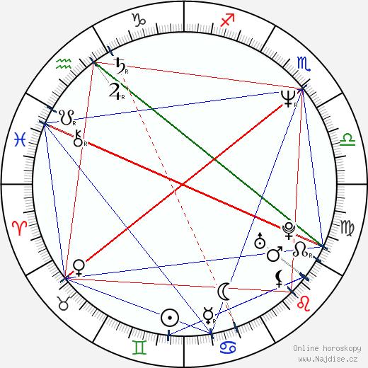 Vasilij Pičul wikipedie wiki 2018, 2019 horoskop