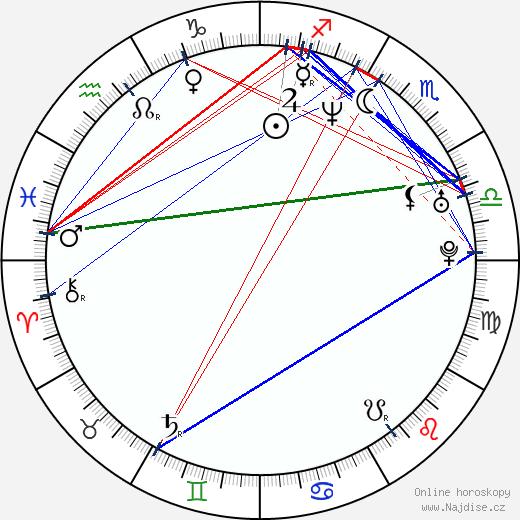 Vasily Aleksanyan wikipedie wiki 2017, 2018 horoskop