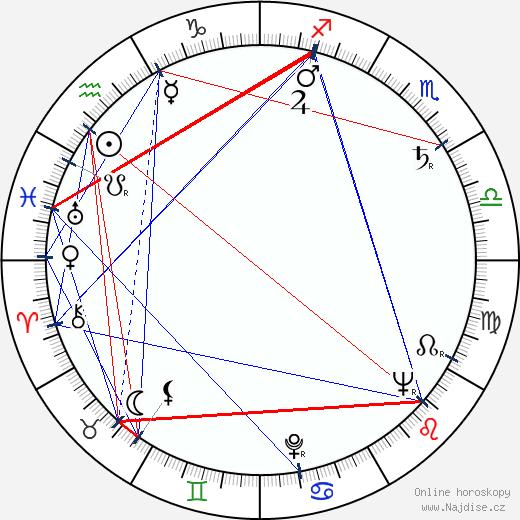 Veikko Laakso wikipedie wiki 2017, 2018 horoskop
