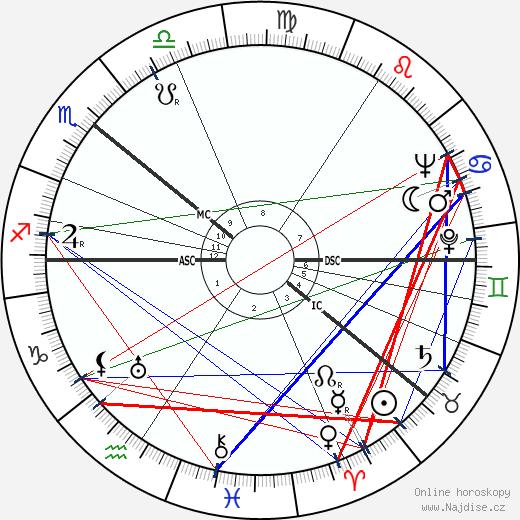Veikko Lavi wikipedie wiki 2019, 2020 horoskop