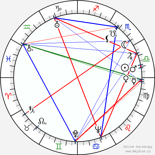 Veli Mustonen wikipedie wiki 2018, 2019 horoskop