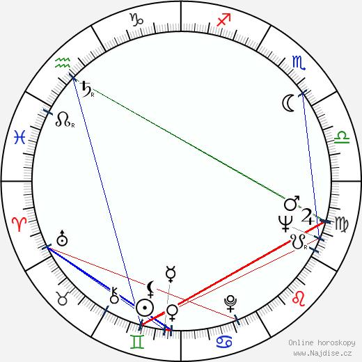 Velimir 'Bata' Živojinović wikipedie wiki 2019, 2020 horoskop
