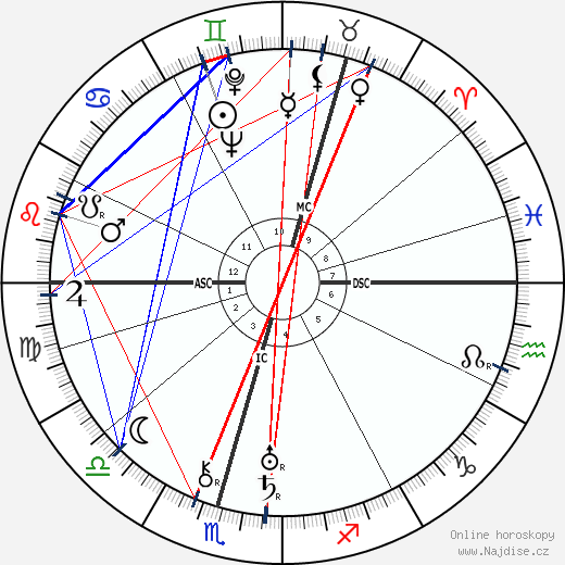 Velkokněžna Taťána Nikolajevna wikipedie wiki 2017, 2018 horoskop