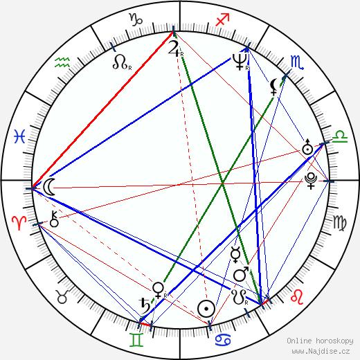 Vendula Křížová wikipedie wiki 2018, 2019 horoskop